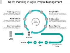 Sprint Planning In Agile Project Management Ppt PowerPoint Presentation Infographics Sample