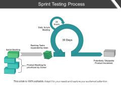 Sprint Testing Process Ppt PowerPoint Presentation Inspiration Demonstration
