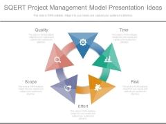Sqert Project Management Model Presentation Ideas