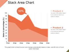 Stack Area Chart Ppt PowerPoint Presentation Example File