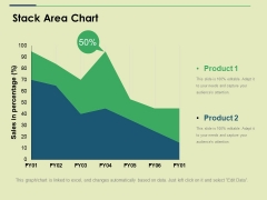 Stack Area Chart Ppt PowerPoint Presentation Show Slide