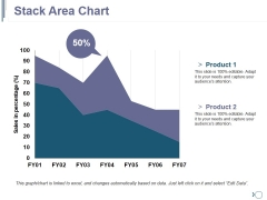Stack Area Chart Ppt PowerPoint Presentation Styles Good