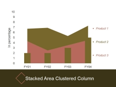 Stacked Area Clustered Column Ppt PowerPoint Presentation Clipart