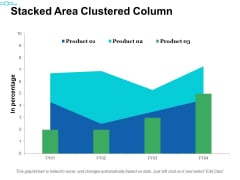 Stacked Area Clustered Column Ppt PowerPoint Presentation Ideas Themes