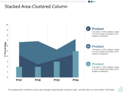 Stacked Area Clustered Column Ppt PowerPoint Presentation Infographics Designs Download