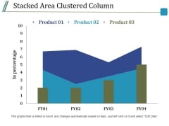 Stacked Area Clustered Column Ppt PowerPoint Presentation Model Guidelines