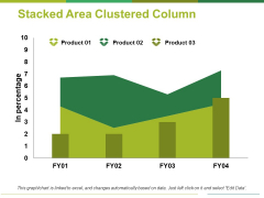 Stacked Area Clustered Column Ppt PowerPoint Presentation Professional Clipart