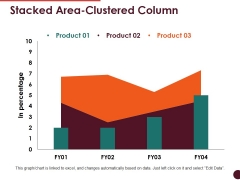 Stacked Area Clustered Column Ppt PowerPoint Presentation Summary Professional