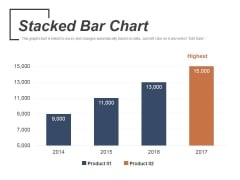 Stacked Bar Chart Ppt PowerPoint Presentation Inspiration Ideas