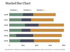 Stacked Bar Chart Ppt PowerPoint Presentation Portfolio Templates