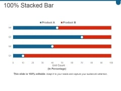 Stacked Bar Ppt PowerPoint Presentation File Graphics Example