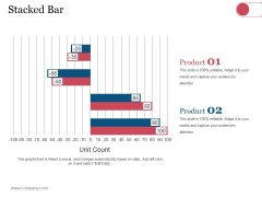 Stacked Bar Ppt PowerPoint Presentation Gallery Portrait