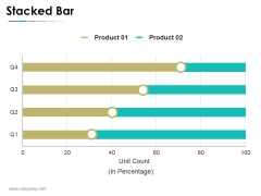 Stacked Bar Ppt PowerPoint Presentation Infographics Graphics