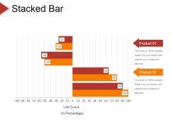Stacked Bar Ppt PowerPoint Presentation Layouts Graphic Tips
