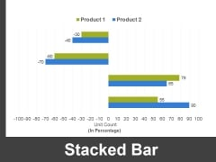 Stacked Bar Ppt PowerPoint Presentation Pictures Background