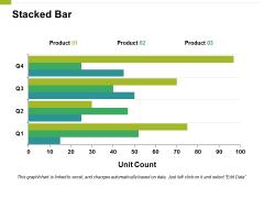 Stacked Bar Ppt PowerPoint Presentation Portfolio Rules