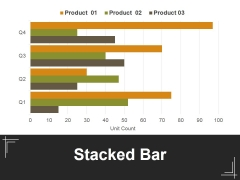Stacked Bar Template 2 Ppt PowerPoint Presentation Professional Example