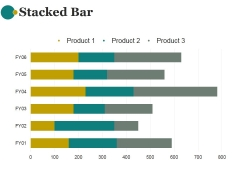 Stacked Bar Template 2 Ppt PowerPoint Presentation Rules