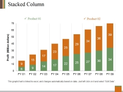 Stacked Column Ppt PowerPoint Presentation Outline Information