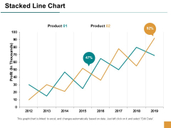 Stacked Line Chart Finance Ppt Powerpoint Presentation Outline Themes