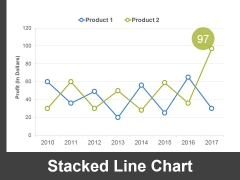 Stacked Line Chart Ppt PowerPoint Presentation Ideas Example File