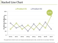 Stacked Line Chart Ppt PowerPoint Presentation Ideas Styles