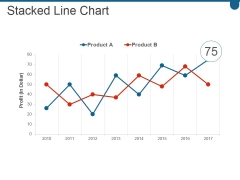 Stacked Line Chart Ppt PowerPoint Presentation Infographic Template Show