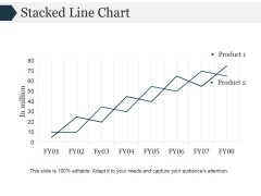Stacked Line Chart Ppt PowerPoint Presentation Inspiration