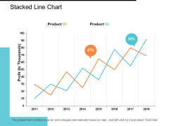 Stacked Line Chart Ppt PowerPoint Presentation Model Show