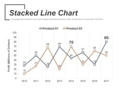 Stacked Line Chart Ppt PowerPoint Presentation Outline Examples
