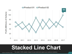 Stacked Line Chart Ppt PowerPoint Presentation Outline