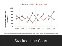 Stacked Line Chart Ppt PowerPoint Presentation Pictures Elements