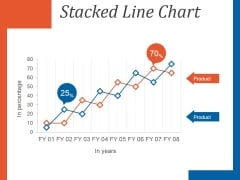 Stacked Line Chart Ppt PowerPoint Presentation Pictures