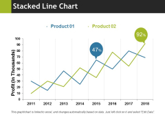 Stacked Line Chart Ppt PowerPoint Presentation Show Icon