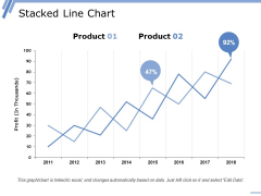Stacked Line Chart Ppt PowerPoint Presentation Styles Graphics