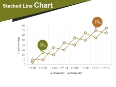 Stacked Line Chart Template 2 Ppt PowerPoint Presentation Rules