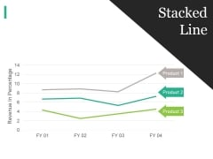 Stacked Line Ppt PowerPoint Presentation File Display
