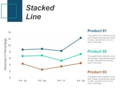 Stacked Line Ppt PowerPoint Presentation Infographics Slideshow