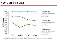 Stacked Line Ppt PowerPoint Presentation Portfolio Deck
