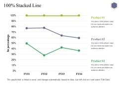 Stacked Line Ppt PowerPoint Presentation Professional Introduction