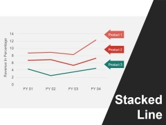 Stacked Line Ppt PowerPoint Presentation Summary Master Slide