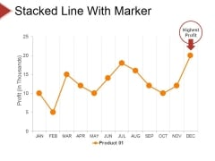 Stacked Line With Marker Ppt PowerPoint Presentation Portfolio Gridlines