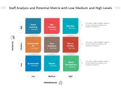 Staff Analysis And Potential Matrix With Low Medium And High Levels Ppt PowerPoint Presentation Icon Styles PDF
