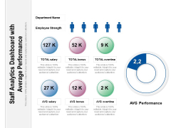 Staff Analytics Dashboard With Average Performance Ppt PowerPoint Presentation Gallery Infographics PDF