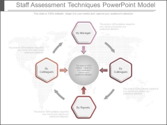 Staff Assessment Techniques Powerpoint Model