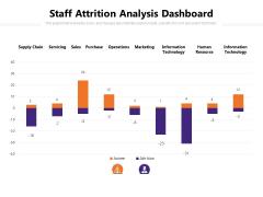 Staff Attrition Analysis Dashboard Ppt PowerPoint Presentation Inspiration Show PDF