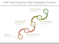 Staff Costs Powerpoint Slide Presentation Example