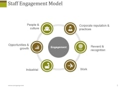 Staff Engagement Model Ppt PowerPoint Presentation Infographics Portfolio