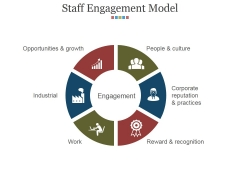 Staff Engagement Model Ppt PowerPoint Presentation Show Slides