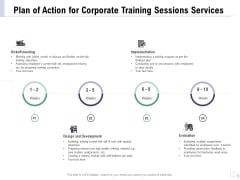 Staff Engagement Training And Development Proposal Plan Of Action For Corporate Training Sessions Services Brochure PDF